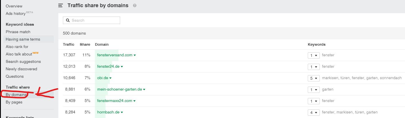 Beipiel fuer Webseiten mit den meisten Keywordstreffer auf Ahrefspng |
