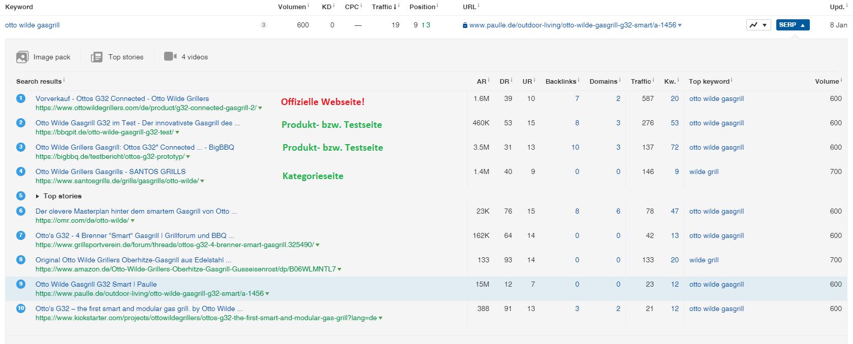 Organische Keywords Top 10 Ranking Seiten Ahrefs |